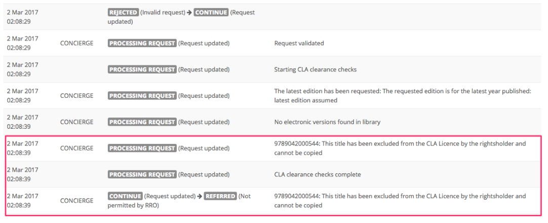 Copy_of_Release_notice_-_TADC_concierge_results___CLA_API_results_-_Google_Docs.png
